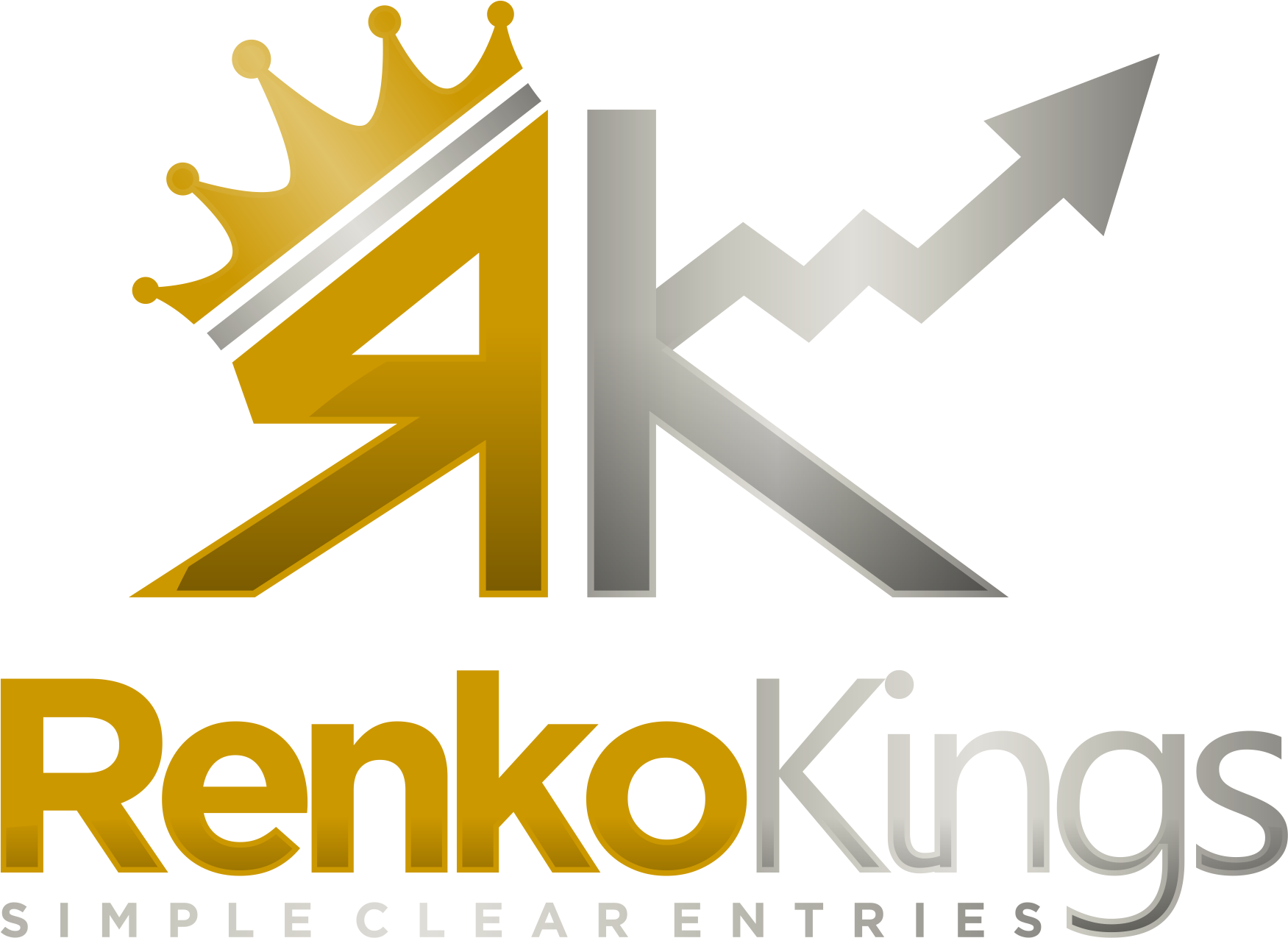 Renko kings – Simple, Clear Entries